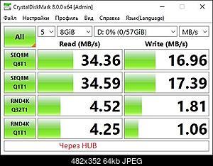 Нажмите на изображение для увеличения Название: CrystalDiskMark через HUB.jpg Просмотров: 44 Размер:64.1 Кб ID:52273