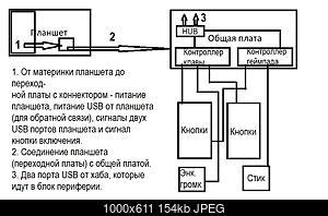 Нажмите на изображение для увеличения Название: схема1.jpg Просмотров: 545 Размер:154.2 Кб ID:50878